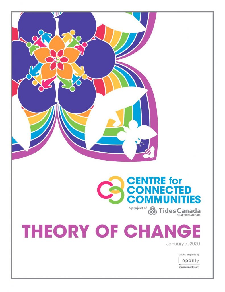 The cover of the publication CCA Theory of Change
